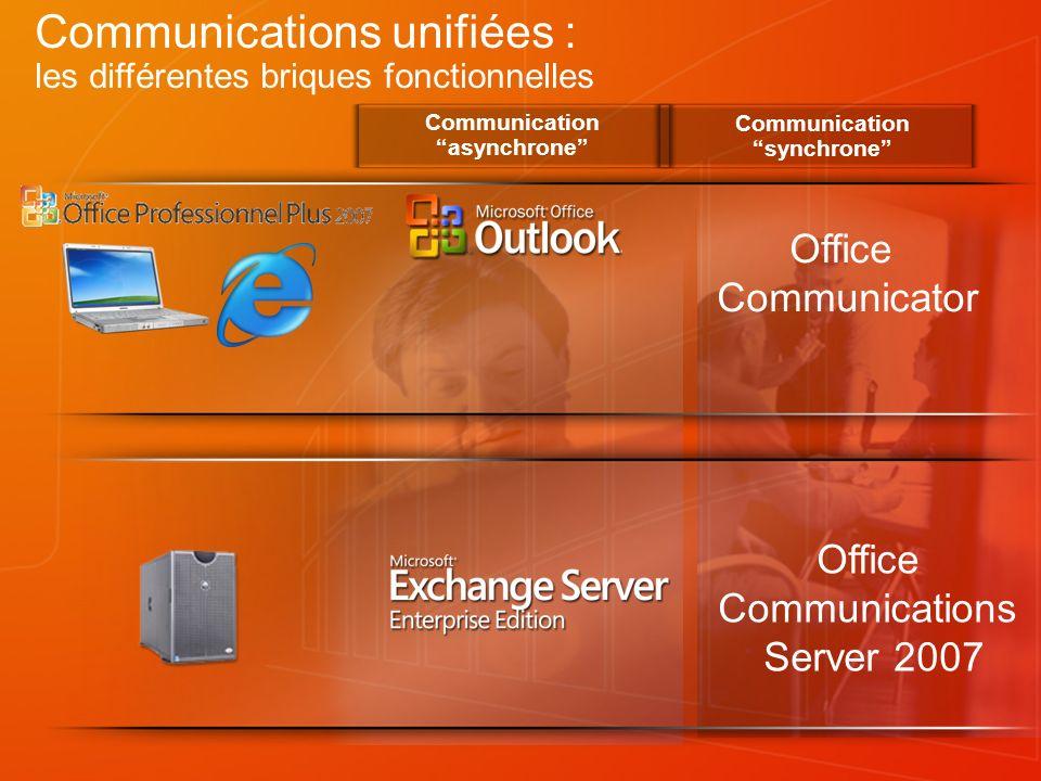 Communicationasynchrone Communicationsynchrone Communications unifiées : les différentes briques fonctionnelles Office Communications Server 2007 Offi
