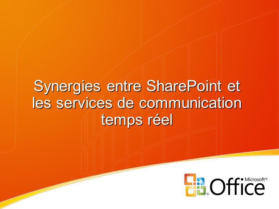 Synergies entre SharePoint et les services de communication temps réel