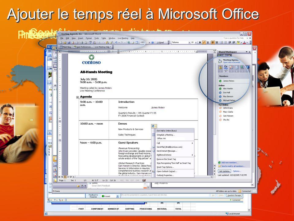 Ajouter le temps réel à Microsoft Office Présence riche & messagerie instantanée Réunion évoluée, initiation rapide Intégration avec Microsoft Office