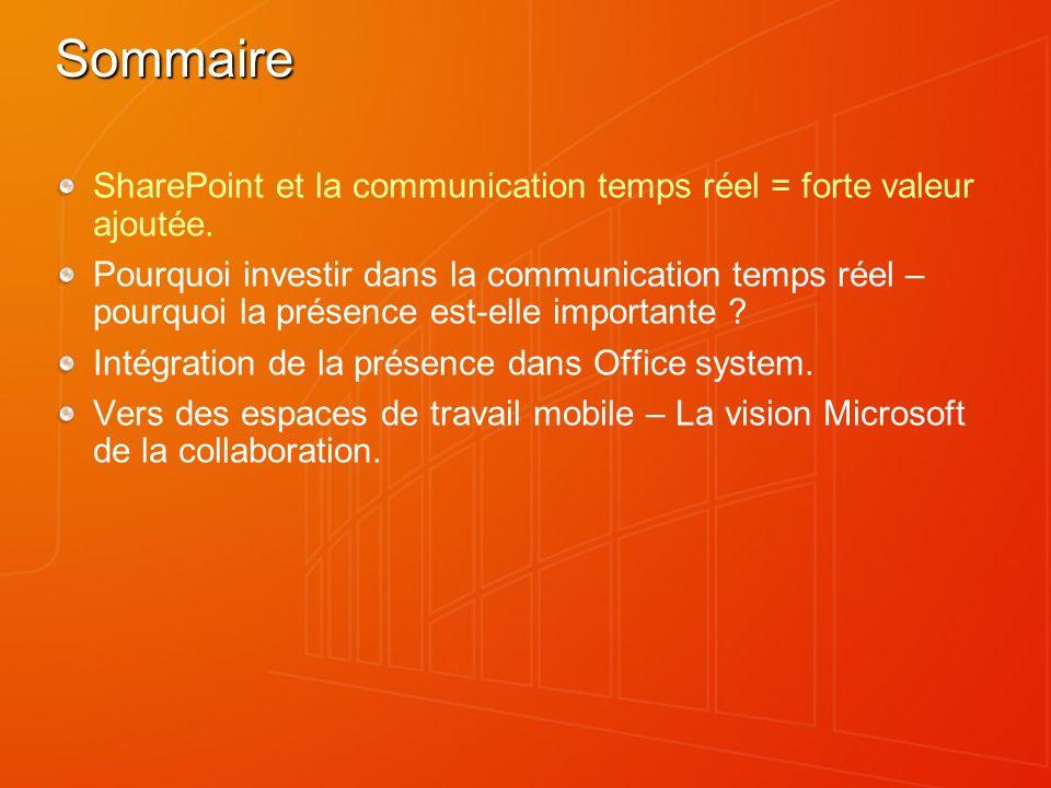 Synergies entre SharePoint et les services de communication temps réel Présence : Humanise SharePoint.