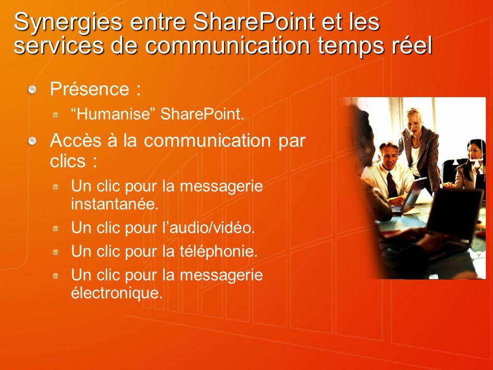 Synergies entre SharePoint et les services de communication temps réel Présence : Humanise SharePoint. Accès à la communication par clics : Un clic po