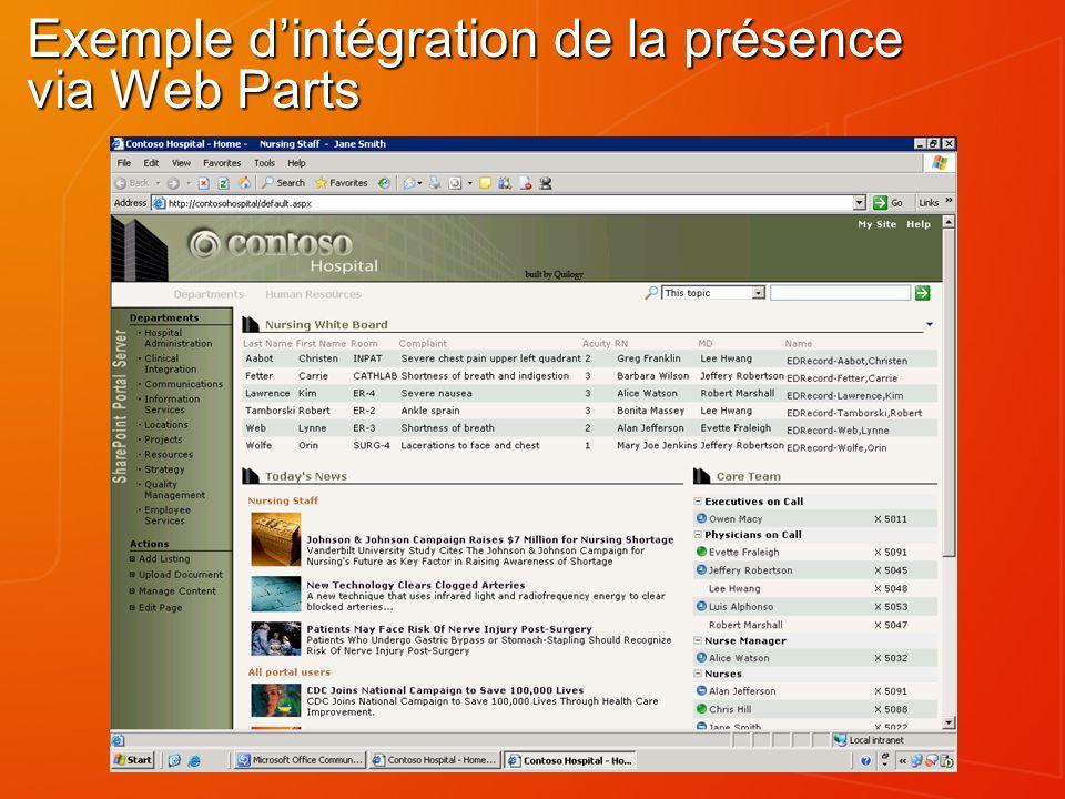 Exemple dintégration de la présence via Web Parts