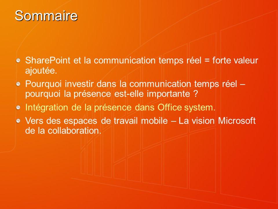 Sommaire SharePoint et la communication temps réel = forte valeur ajoutée. Pourquoi investir dans la communication temps réel – pourquoi la présence e