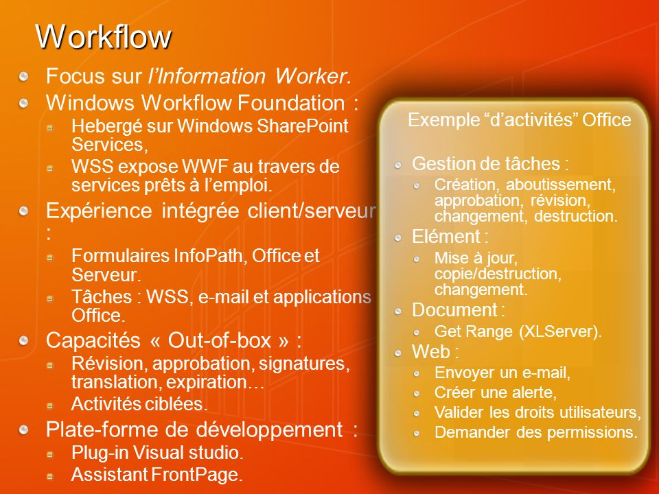 Workflow Focus sur lInformation Worker. Windows Workflow Foundation : Hebergé sur Windows SharePoint Services, WSS expose WWF au travers de services p