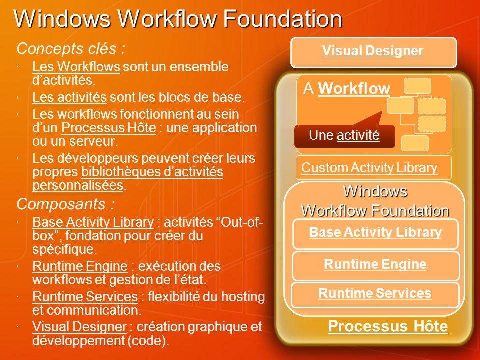 Windows Workflow Foundation Concepts clés : Les Workflows sont un ensemble dactivités. Les activités sont les blocs de base. Les workflows fonctionnen