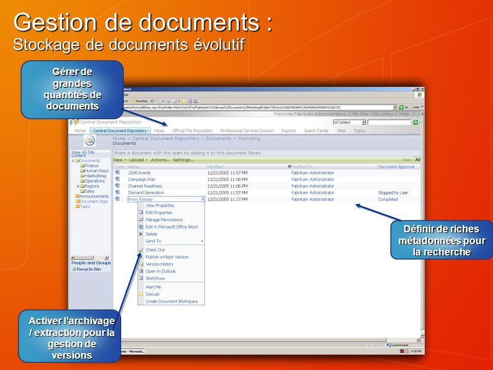 Gestion de documents : Stockage de documents évolutif Activer larchivage / extraction pour la gestion de versions Gérer de grandes quantités de docume