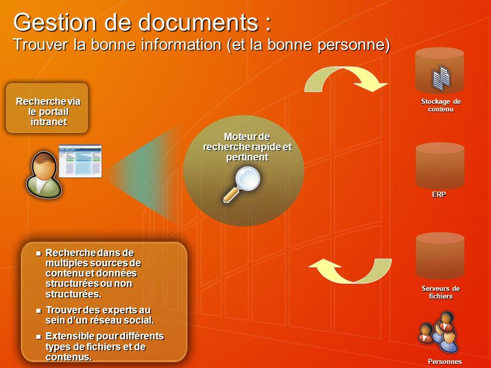 Gestion de documents : Trouver la bonne information (et la bonne personne) Recherche via le portail intranet Serveurs de fichiers ERP Stockage de cont