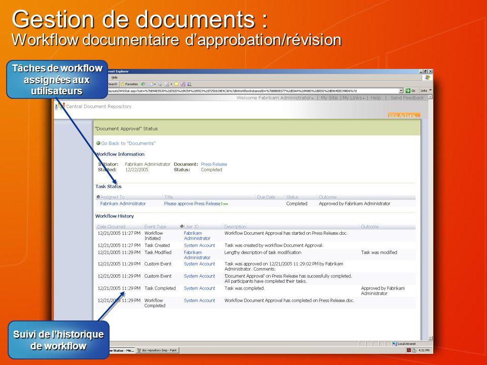 Gestion de documents : Workflow documentaire dapprobation/révision Suivi de lhistorique de workflow Tâches de workflow assignées aux utilisateurs