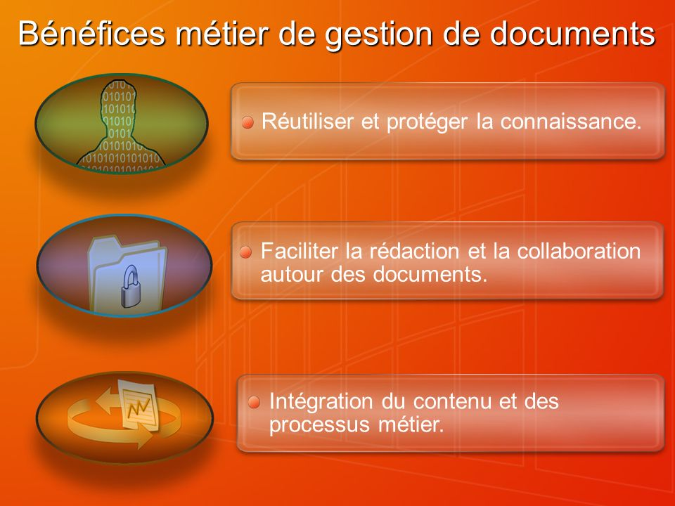 Réutiliser et protéger la connaissance. Bénéfices métier de gestion de documents Intégration du contenu et des processus métier. Faciliter la rédactio