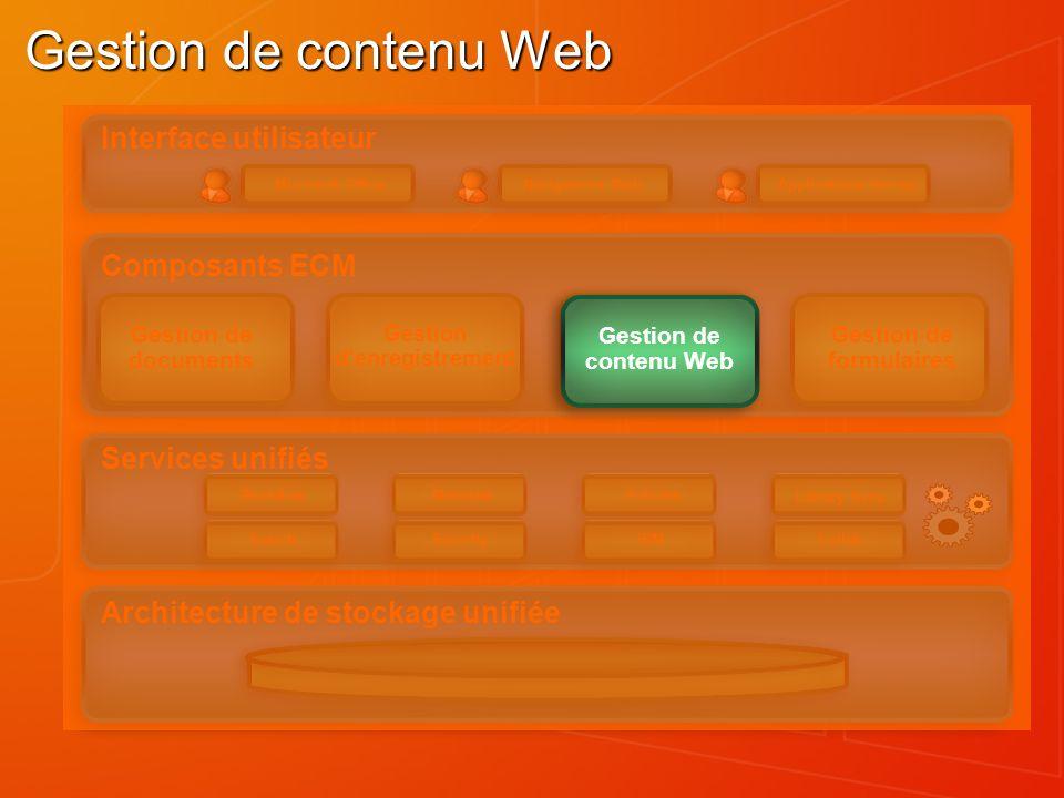 Gestion denregistrement Gestion de contenu web Gestion de formulaires Architecture de stockage unifiée Services unifiés Composants ECM Interface utili