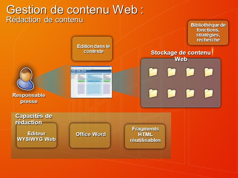 Stockage de contenu Web Gestion de contenu Web : Rédaction de contenu Bibliothèque de fonctions, stratégies, recherche Edition dans le contexte Office
