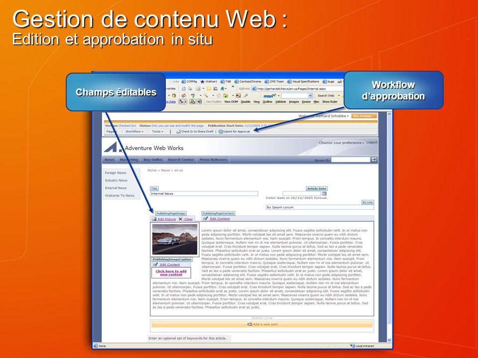Gestion de contenu Web : Edition et approbation in situ Champs éditables Workflow dapprobation