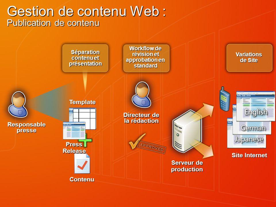Directeur de la rédaction Workflow de révision et approbation en standard Gestion de contenu Web : Publication de contenu Contenu Template Press Relea