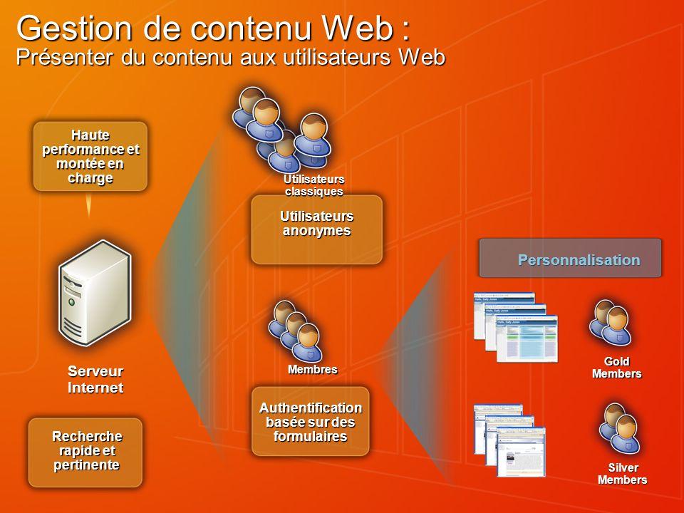 Gestion de contenu Web : Présenter du contenu aux utilisateurs Web Recherche rapide et pertinente Haute performance et montée en charge Serveur Intern