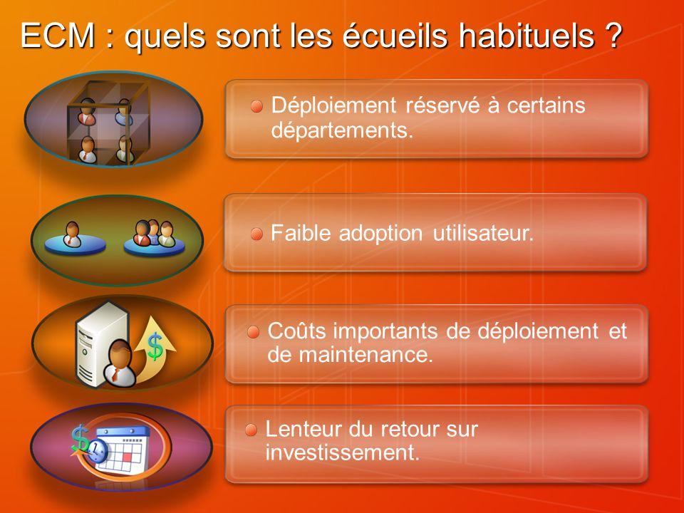 ECM : quels sont les écueils habituels ? Déploiement réservé à certains départements. Faible adoption utilisateur. Coûts importants de déploiement et
