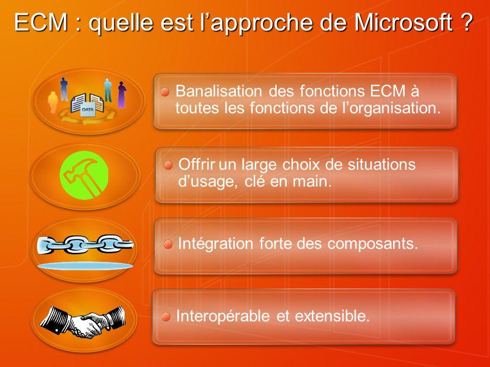 ECM : quelle est lapproche de Microsoft ? Banalisation des fonctions ECM à toutes les fonctions de lorganisation. Intégration forte des composants. In