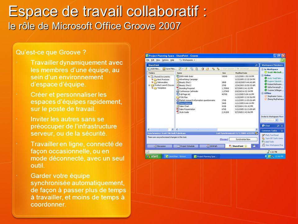 Espace de travail collaboratif : le rôle de Microsoft Office Groove 2007 Quest-ce que Groove ? Travailler dynamiquement avec les membres dune équipe,