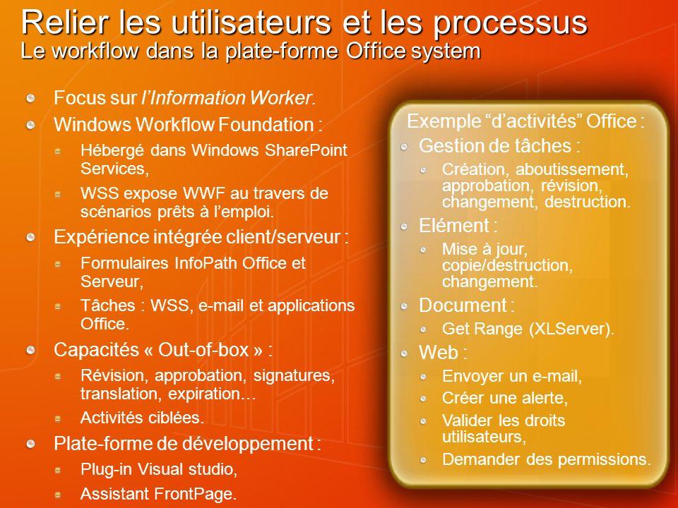 Focus sur lInformation Worker. Windows Workflow Foundation : Hébergé dans Windows SharePoint Services, WSS expose WWF au travers de scénarios prêts à