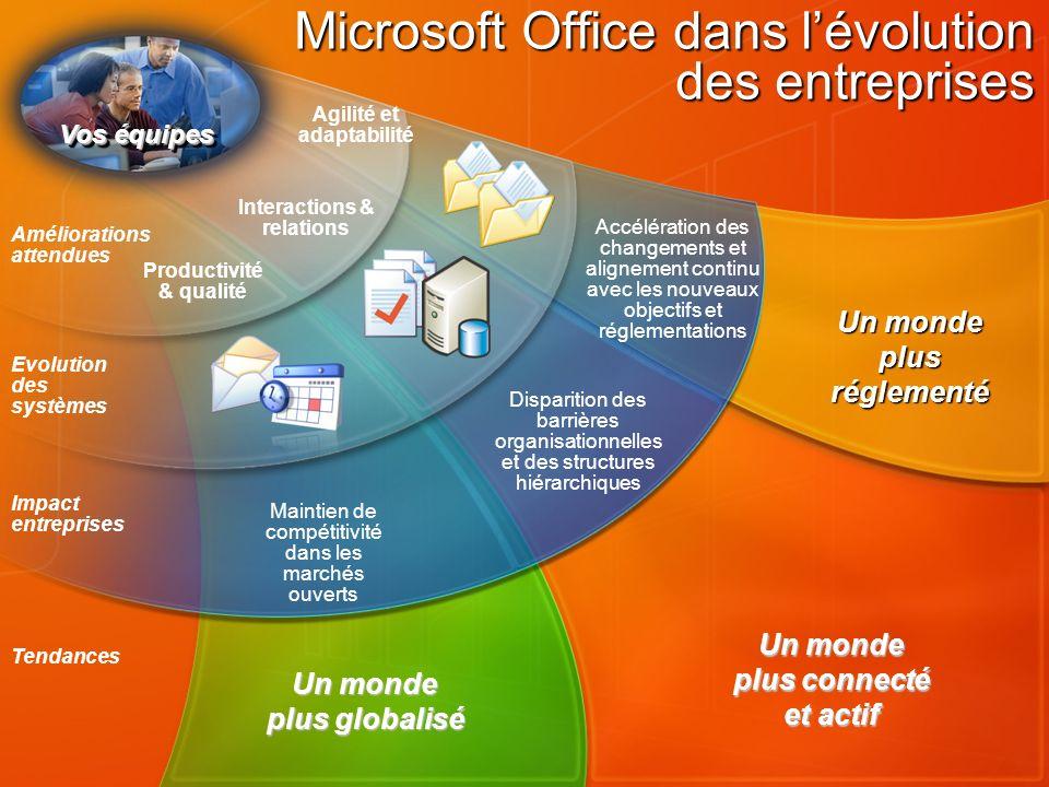 Espace de travail collaboratif : le rôle de Microsoft Office Groove 2007 Quest-ce que Groove .