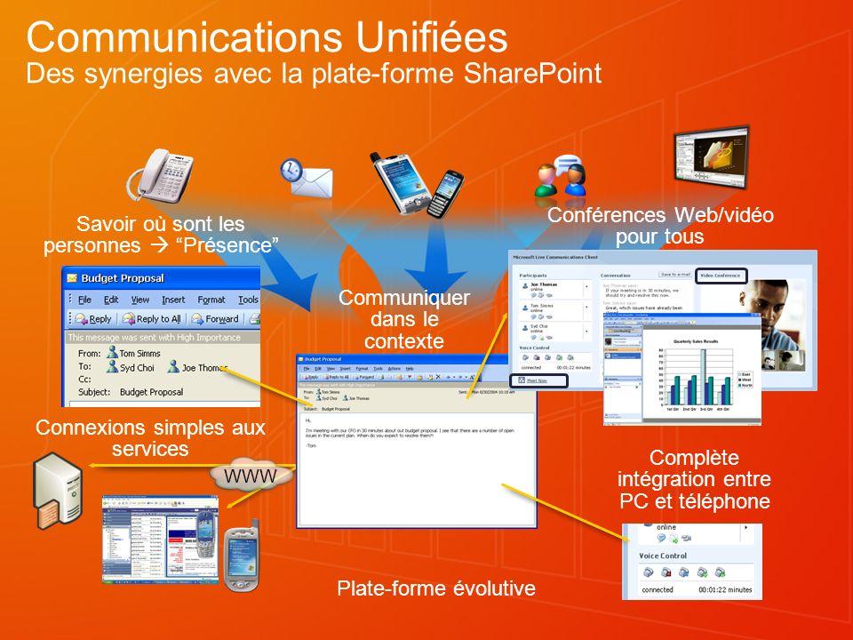WWW Communiquer dans le contexte Connexions simples aux services Conférences Web/vidéo pour tous Complète intégration entre PC et téléphone Plate-form