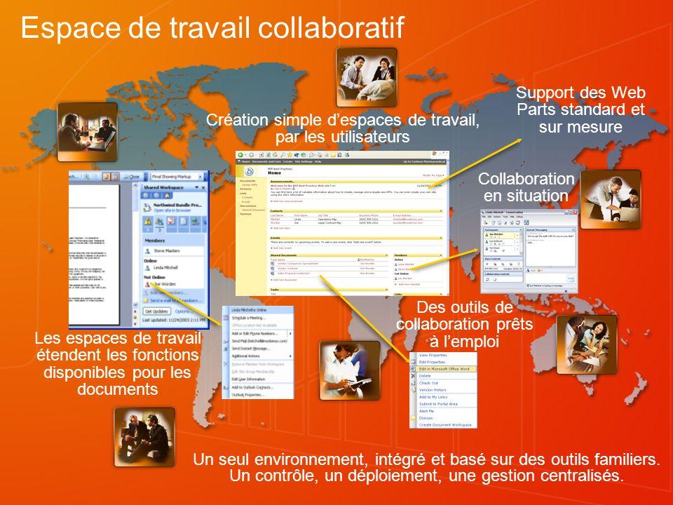 Espaces de travail Espace de travail collaboratif : SharePoint en tant quossature serveur