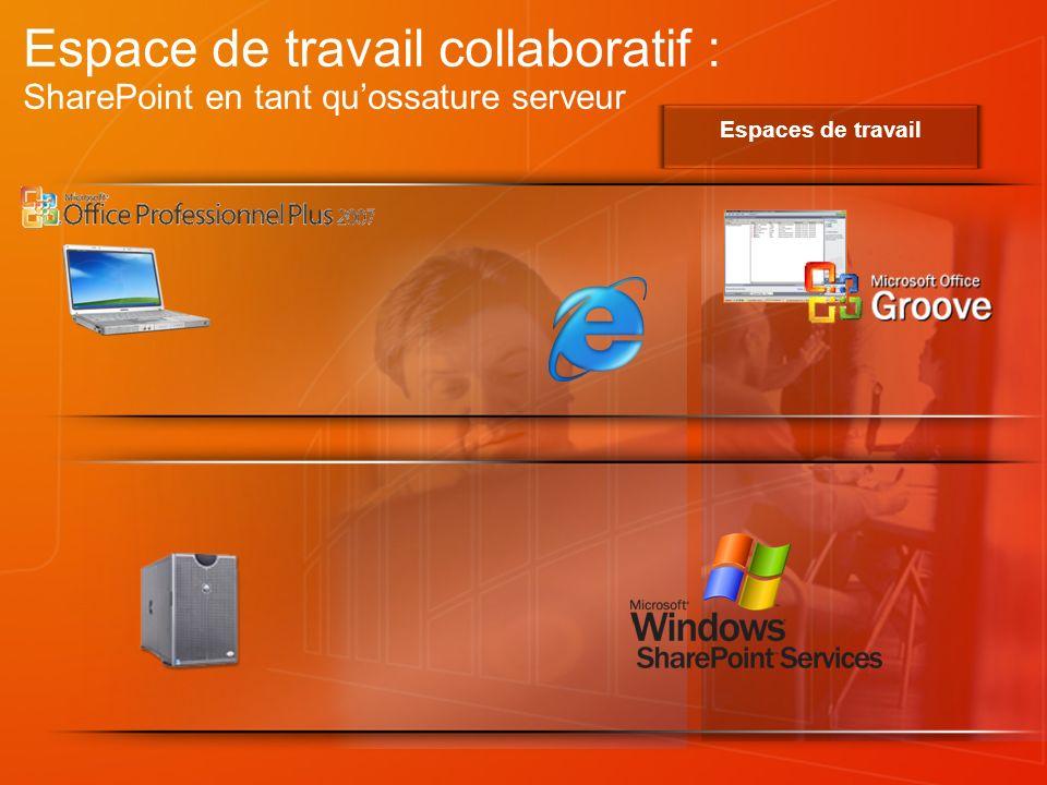 Espace de travail collaboratif : Les évolutions Expérience utilisateur avancée : Ergonomie, navigation, sécurité, personnalisation.