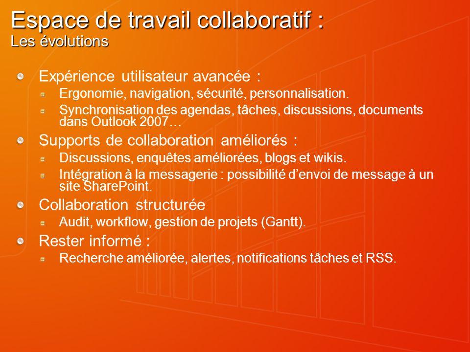 Espace de travail collaboratif : Les évolutions Expérience utilisateur avancée : Ergonomie, navigation, sécurité, personnalisation. Synchronisation de