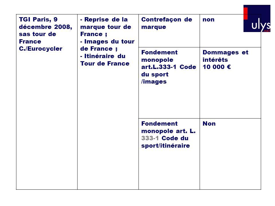 TGI Paris, 9 décembre 2008, sas tour de France C./Eurocycler - Reprise de la marque tour de France ; - Images du tour de France ; - Itinéraire du Tour