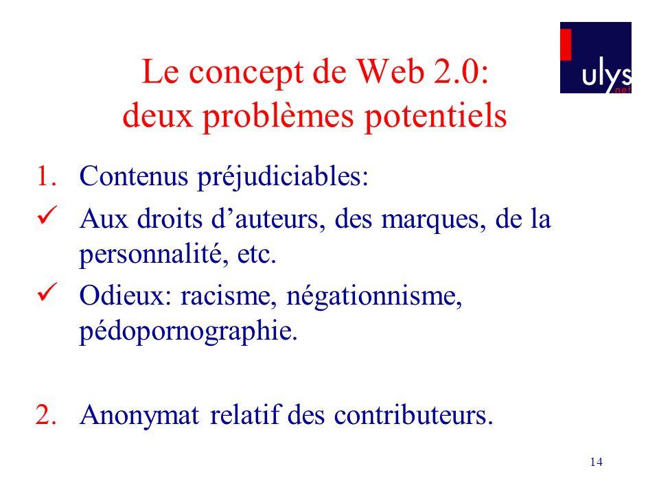 14 Le concept de Web 2.0: deux problèmes potentiels 1.Contenus préjudiciables: Aux droits dauteurs, des marques, de la personnalité, etc. Odieux: raci