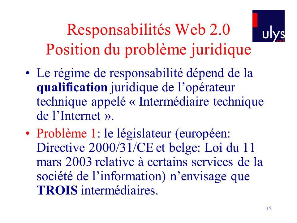 15 Responsabilités Web 2.0 Position du problème juridique Le régime de responsabilité dépend de la qualification juridique de lopérateur technique app