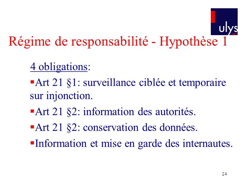 24 Régime de responsabilité - Hypothèse 1 4 obligations: Art 21 §1: surveillance ciblée et temporaire sur injonction. Art 21 §2: information des autor