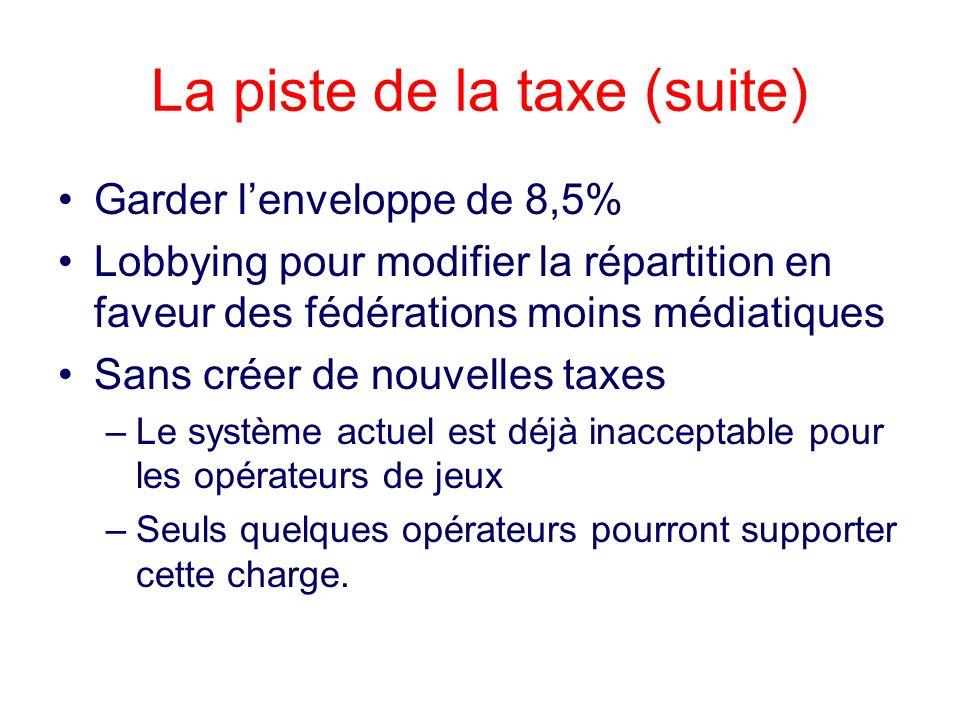 La piste de la taxe (suite) Garder lenveloppe de 8,5% Lobbying pour modifier la répartition en faveur des fédérations moins médiatiques Sans créer de