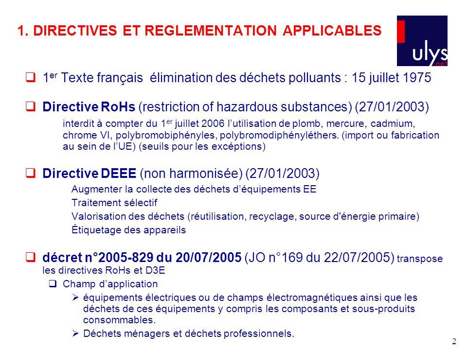 2 1. DIRECTIVES ET REGLEMENTATION APPLICABLES 1 er Texte français élimination des déchets polluants : 15 juillet 1975 Directive RoHs (restriction of h