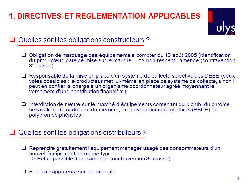 4 1.DIRECTIVES ET REGLEMENTATION APPLICABLES Quelles sont les obligations constructeurs .