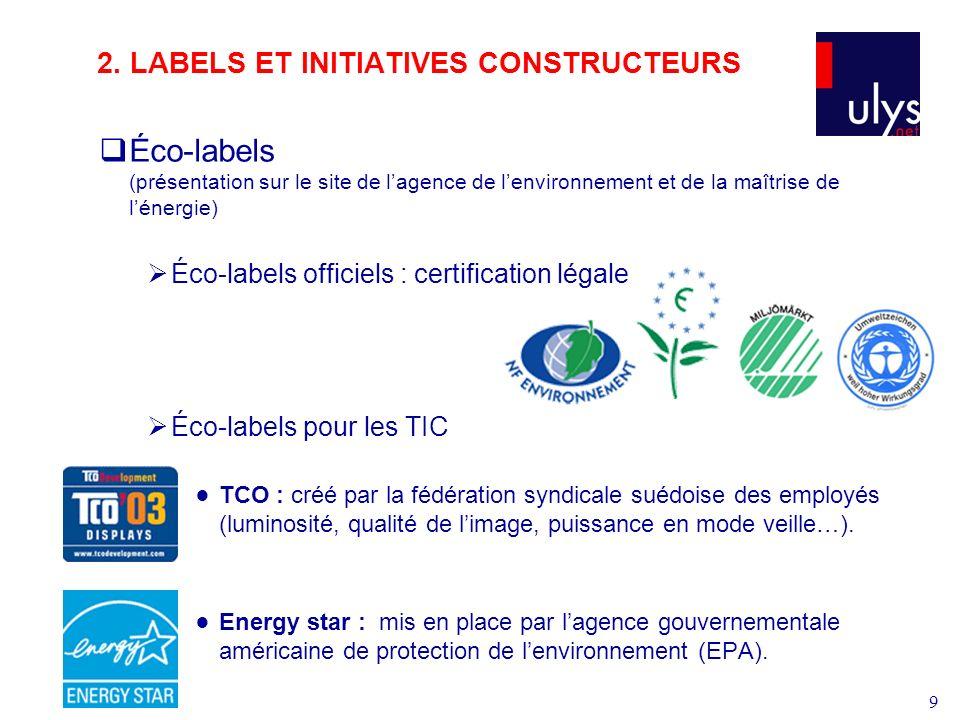 9 2. LABELS ET INITIATIVES CONSTRUCTEURS Éco-labels (présentation sur le site de lagence de lenvironnement et de la maîtrise de lénergie) Éco-labels o