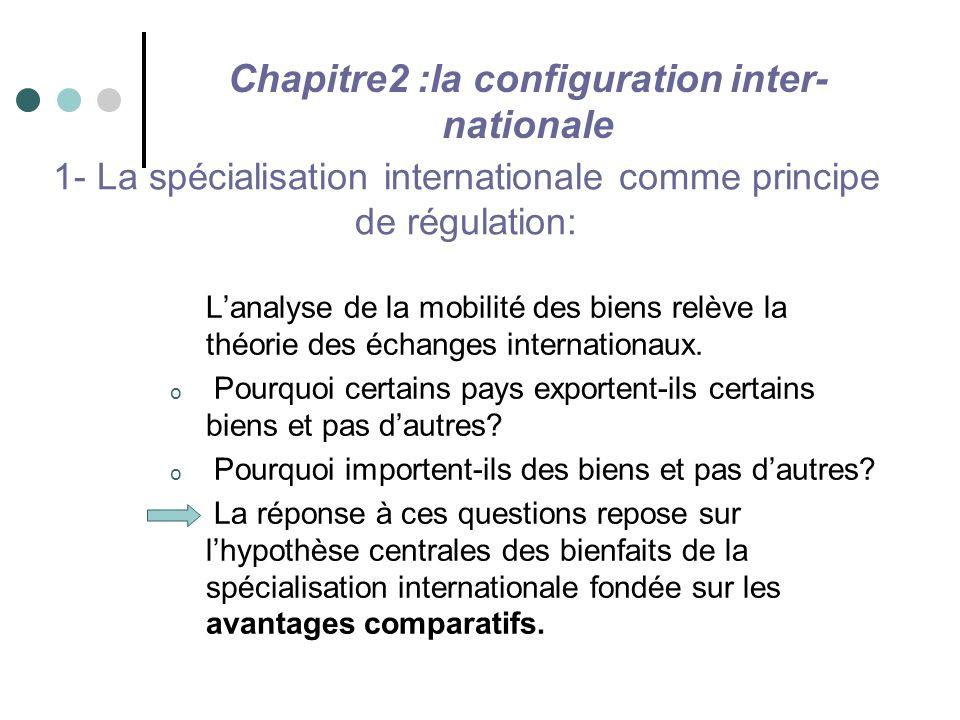 Chapitre2 :la configuration inter- nationale Lanalyse de la mobilité des biens relève la théorie des échanges internationaux. o Pourquoi certains pays