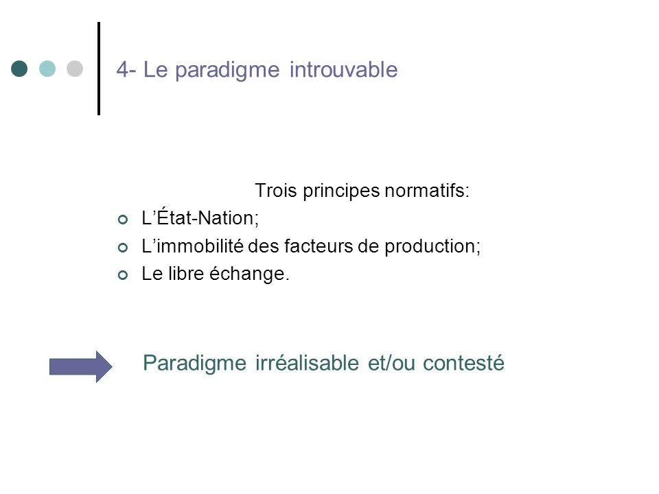 4- Le paradigme introuvable Trois principes normatifs: LÉtat-Nation; Limmobilité des facteurs de production; Le libre échange. Paradigme irréalisable