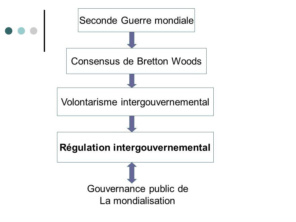 Seconde Guerre mondiale Consensus de Bretton Woods Volontarisme intergouvernemental Régulation intergouvernemental Gouvernance public de La mondialisa