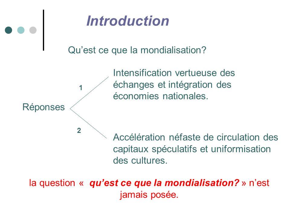 Réponses Intensification vertueuse des échanges et intégration des économies nationales. Accélération néfaste de circulation des capitaux spéculatifs