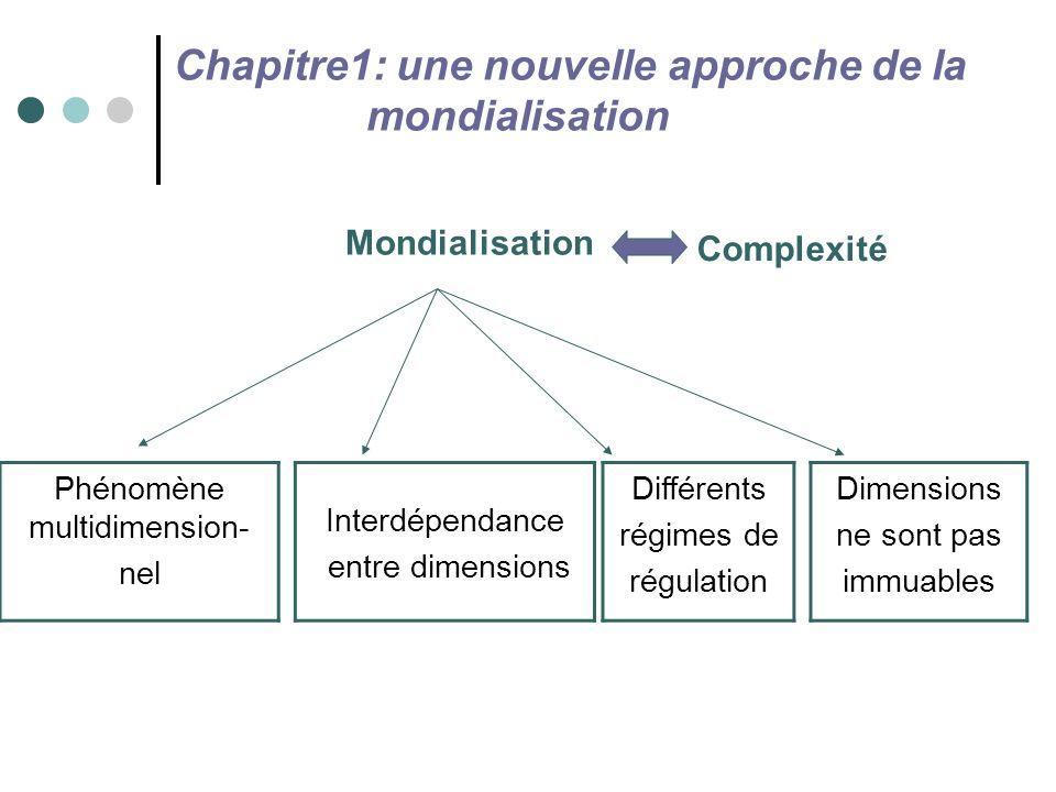 Chapitre1: une nouvelle approche de la mondialisation Mondialisation Phénomène multidimension- nel Interdépendance entre dimensions Différents régimes