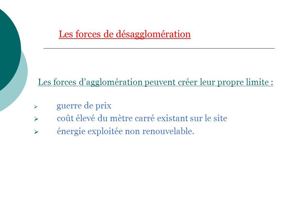 Les forces de désagglomération Les forces dagglomération peuvent créer leur propre limite : guerre de prix coût élevé du mètre carré existant sur le site énergie exploitée non renouvelable.