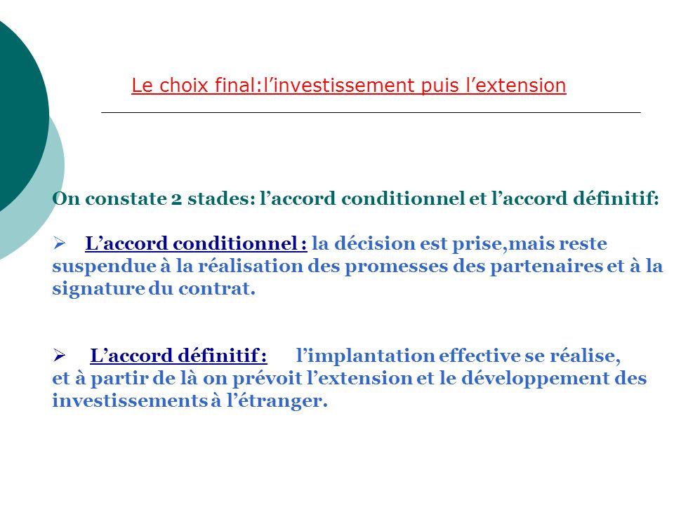 Le choix final:linvestissement puis lextension On constate 2 stades: laccord conditionnel et laccord définitif: Laccord conditionnel : la décision est prise,mais reste suspendue à la réalisation des promesses des partenaires et à la signature du contrat.