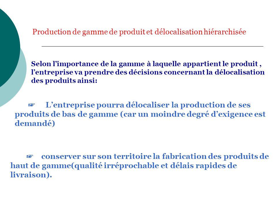 Production de gamme de produit et délocalisation hiérarchisée Selon limportance de la gamme à laquelle appartient le produit, lentreprise va prendre d