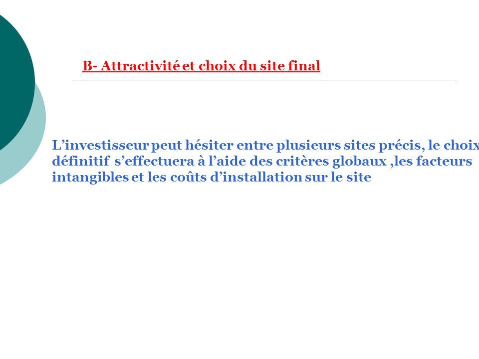 B- Attractivité et choix du site final Linvestisseur peut hésiter entre plusieurs sites précis, le choix définitif seffectuera à laide des critères globaux,les facteurs intangibles et les coûts dinstallation sur le site