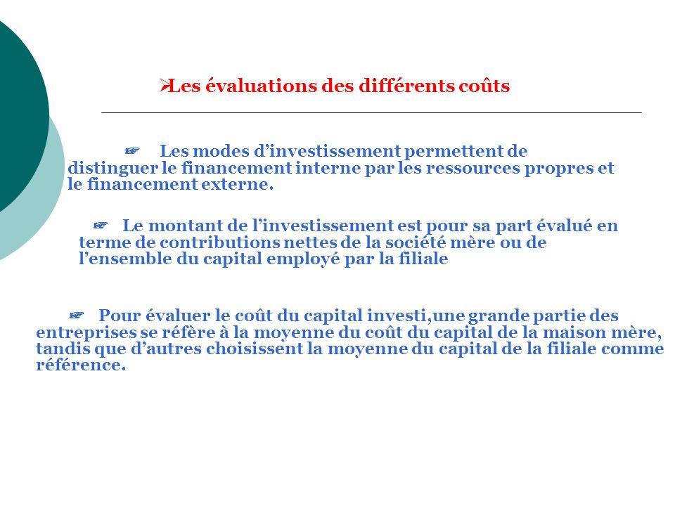 Les évaluations des différents coûts Les modes dinvestissement permettent de distinguer le financement interne par les ressources propres et le financ