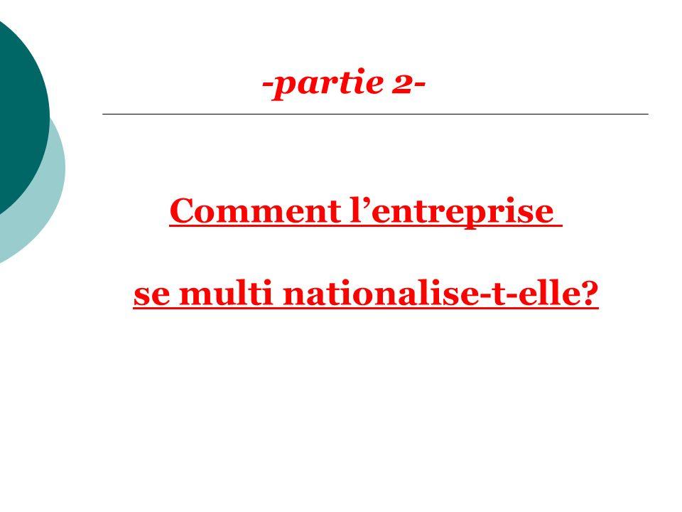 -partie 2- Comment lentreprise se multi nationalise-t-elle?