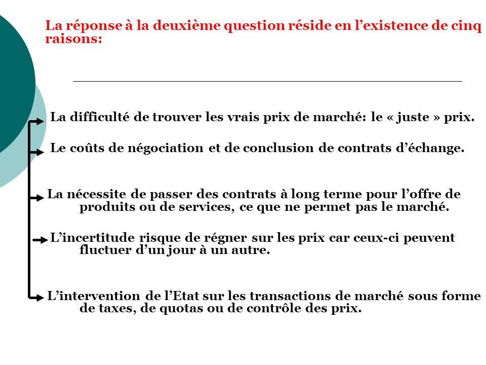 La réponse à la deuxième question réside en lexistence de cinq raisons: La difficulté de trouver les vrais prix de marché: le « juste » prix.
