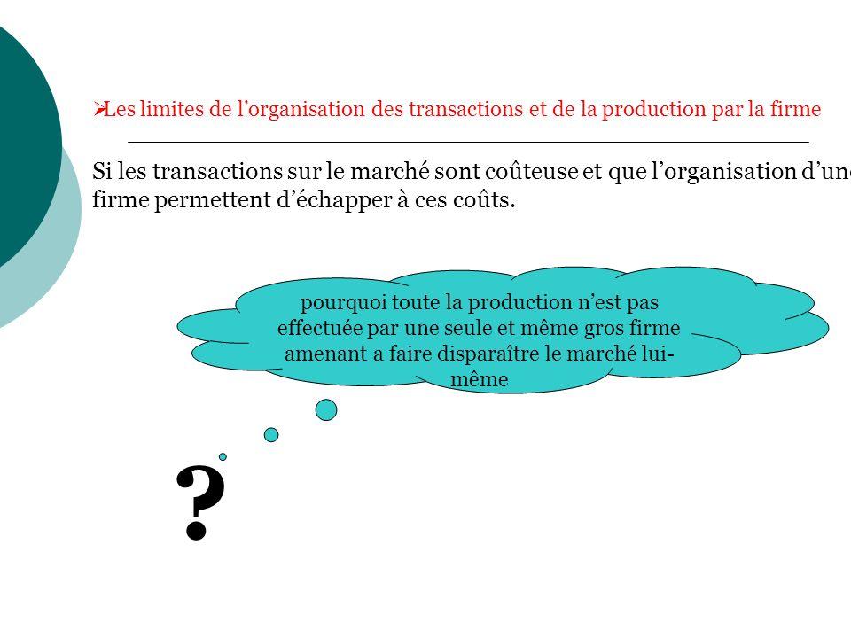 Les limites de lorganisation des transactions et de la production par la firme Si les transactions sur le marché sont coûteuse et que lorganisation dune firme permettent déchapper à ces coûts.