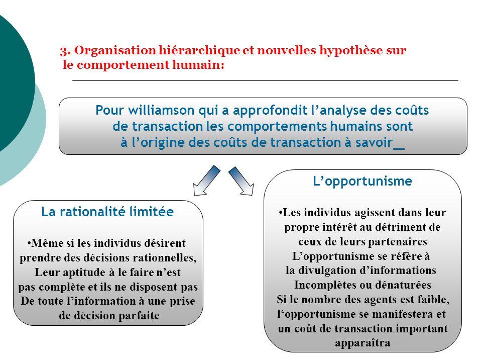 3. Organisation hiérarchique et nouvelles hypothèse sur le comportement humain: Pour williamson qui a approfondit lanalyse des coûts de transaction le