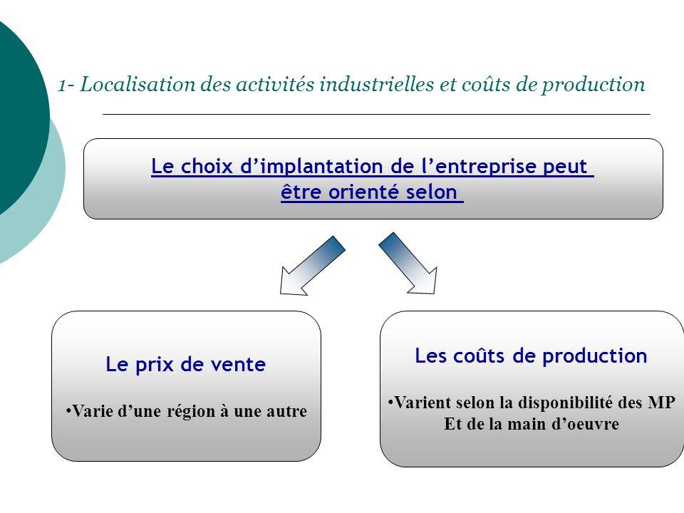 1- Localisation des activités industrielles et coûts de production Le choix dimplantation de lentreprise peut être orienté selon Le prix de vente Vari